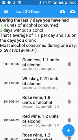 BoozeTracker List of Drinks